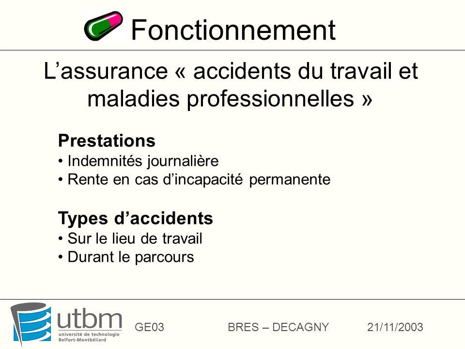 L'assurance « accidents du travail et maladies professionnelles »