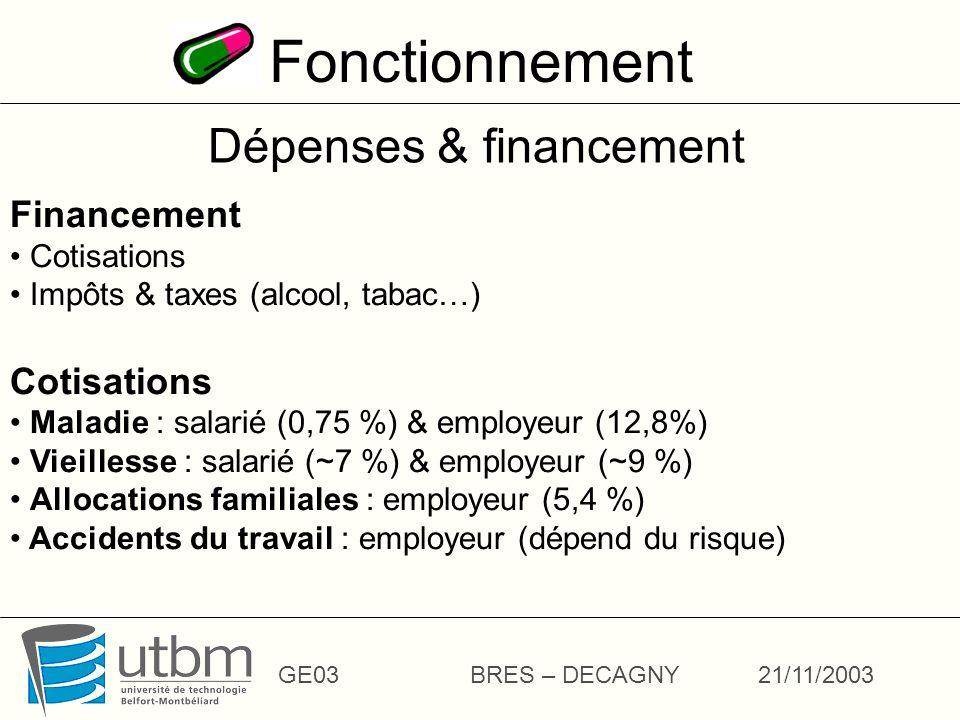 Dépenses & financement