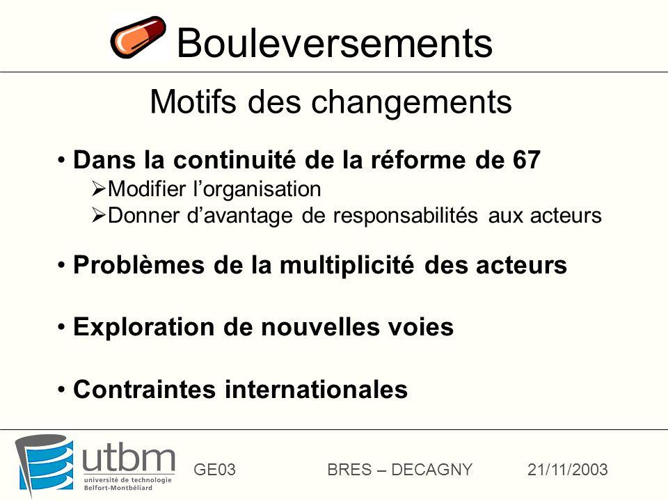 Motifs des changements