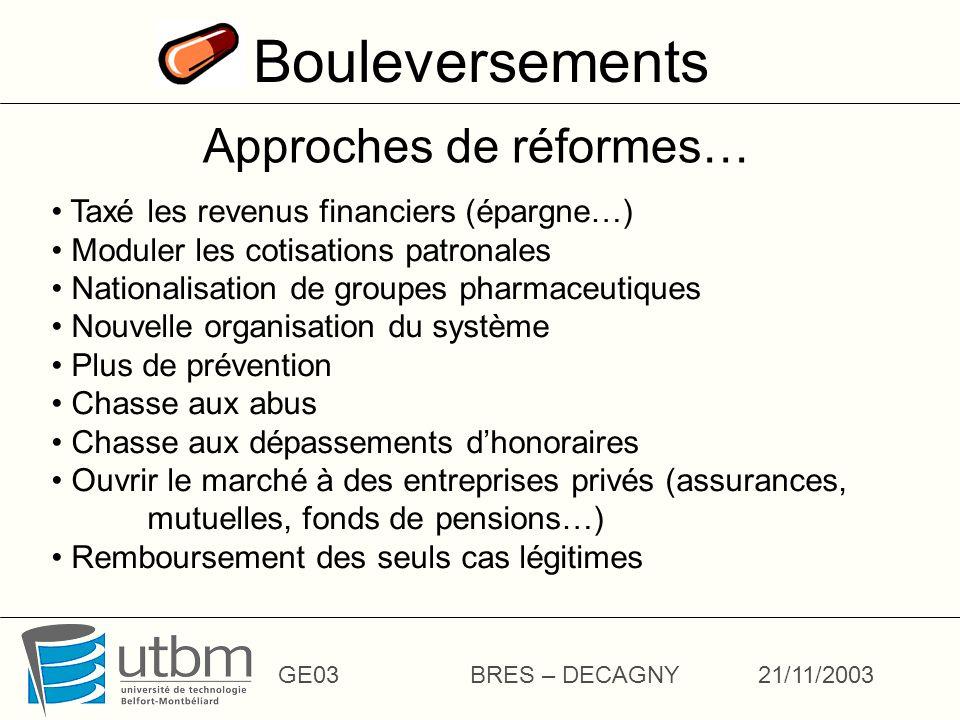 Approches de réformes…