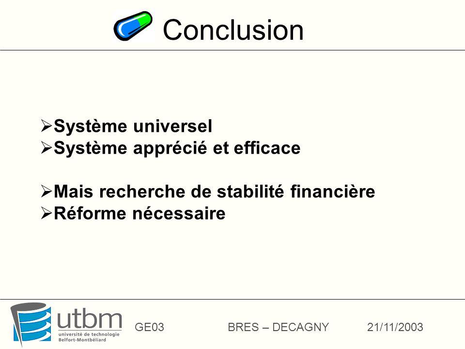 Conclusion Système universel Système apprécié et efficace