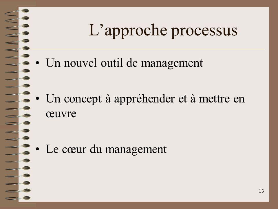 L'approche processus Un nouvel outil de management