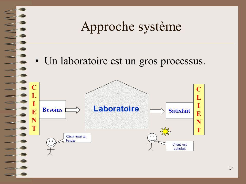 Approche système Un laboratoire est un gros processus. Laboratoire