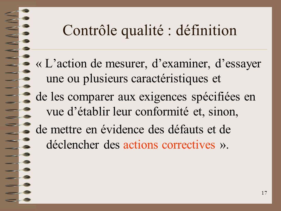 Contrôle qualité : définition