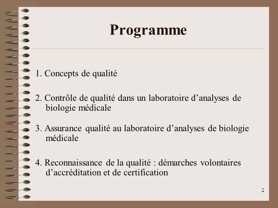 Programme 1. Concepts de qualité