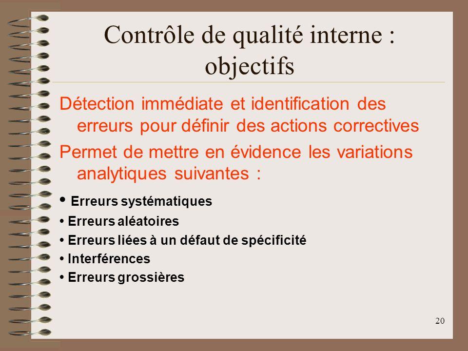 Contrôle de qualité interne : objectifs
