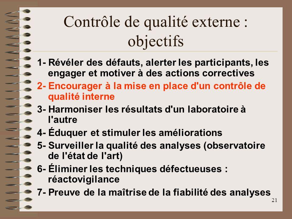 Contrôle de qualité externe : objectifs