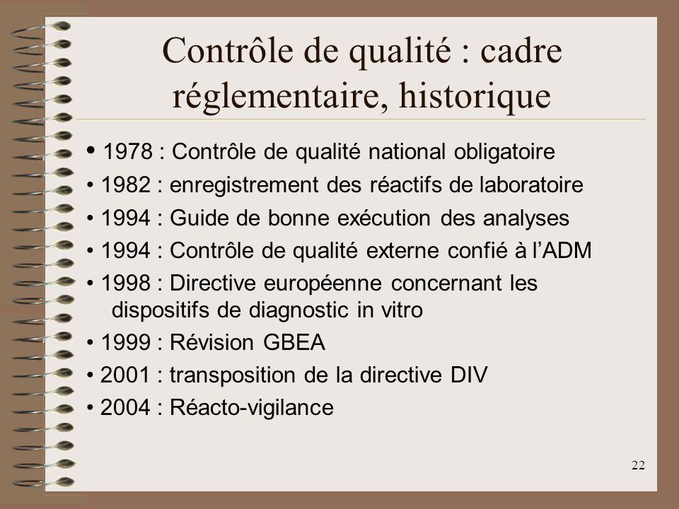 Contrôle de qualité : cadre réglementaire, historique