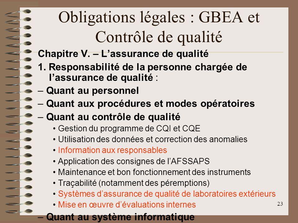 Obligations légales : GBEA et Contrôle de qualité