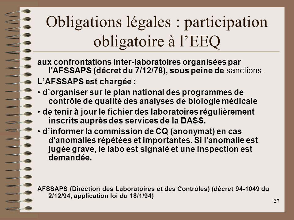 Obligations légales : participation obligatoire à l'EEQ