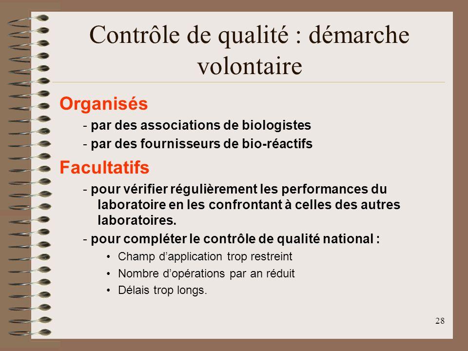 Contrôle de qualité : démarche volontaire
