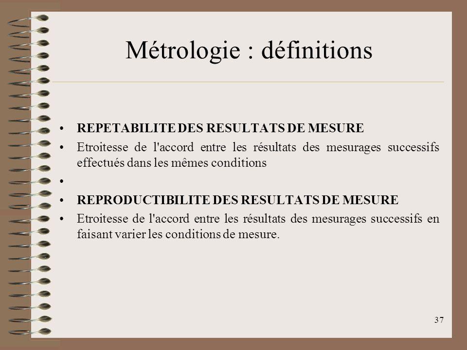 Métrologie : définitions
