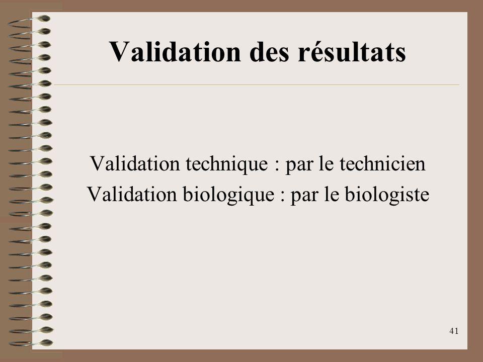 Validation des résultats