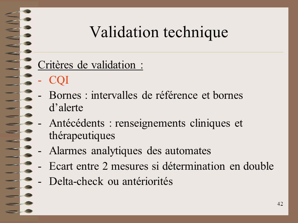 Validation technique Critères de validation : CQI