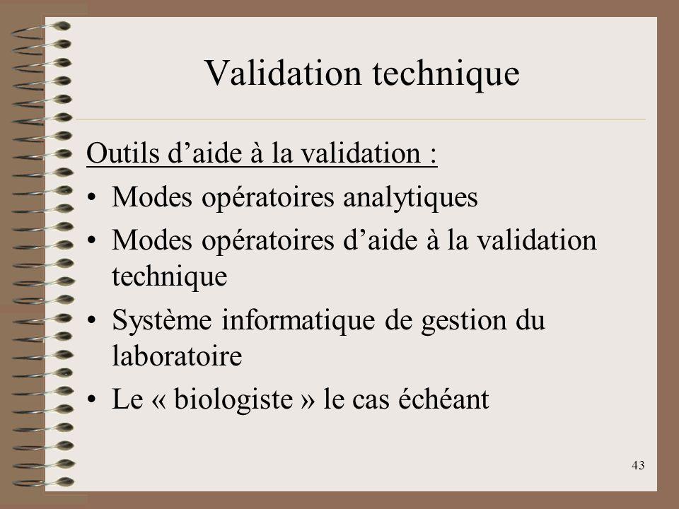 Validation technique Outils d'aide à la validation :