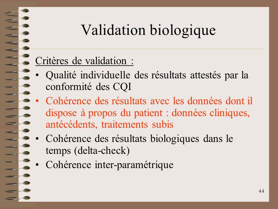 Validation biologique