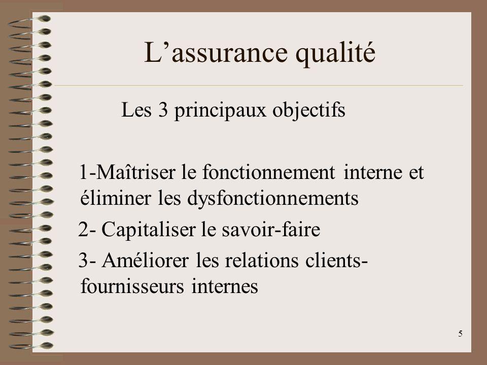 L'assurance qualité Les 3 principaux objectifs