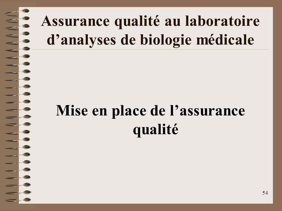 Assurance qualité au laboratoire d'analyses de biologie médicale