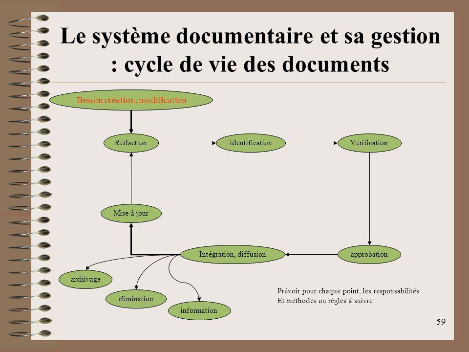 Le système documentaire et sa gestion : cycle de vie des documents