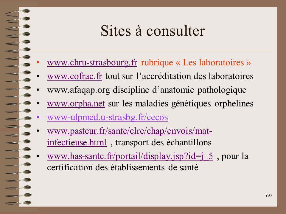 Sites à consulter www.chru-strasbourg.fr rubrique « Les laboratoires »