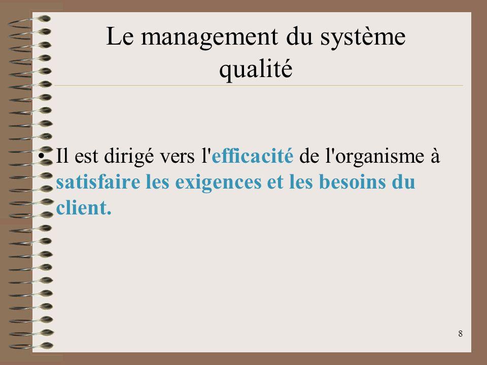 Le management du système qualité