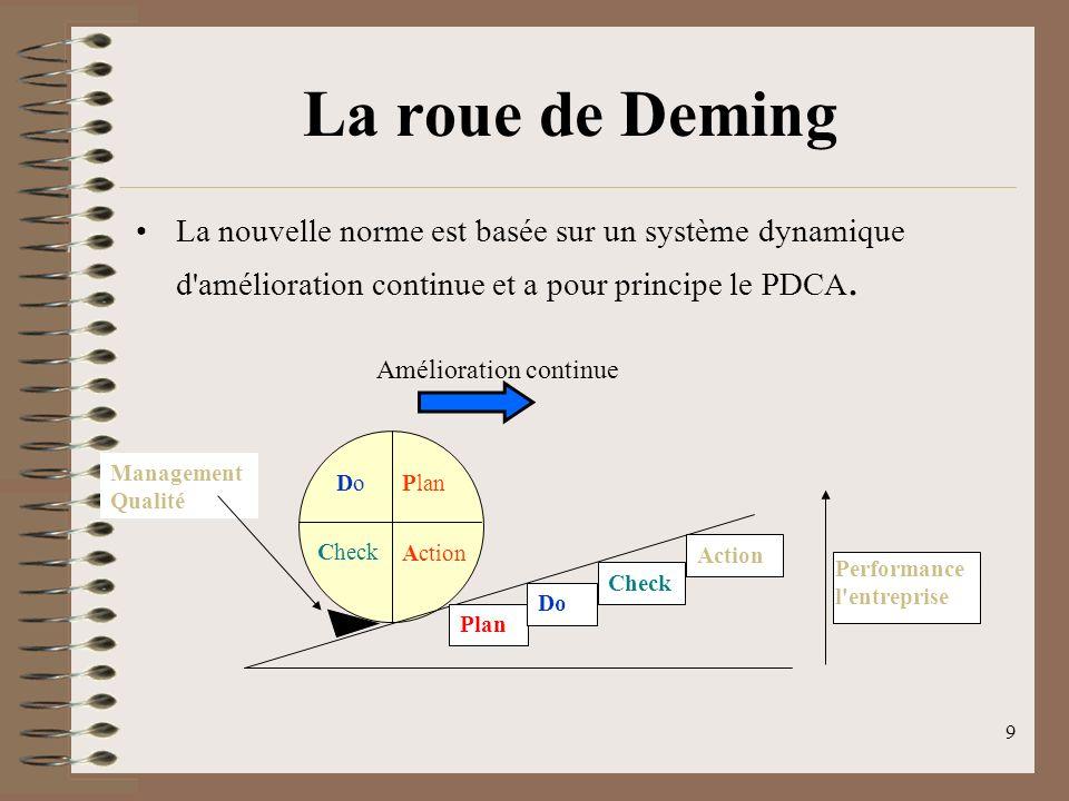 La roue de Deming La nouvelle norme est basée sur un système dynamique d amélioration continue et a pour principe le PDCA.