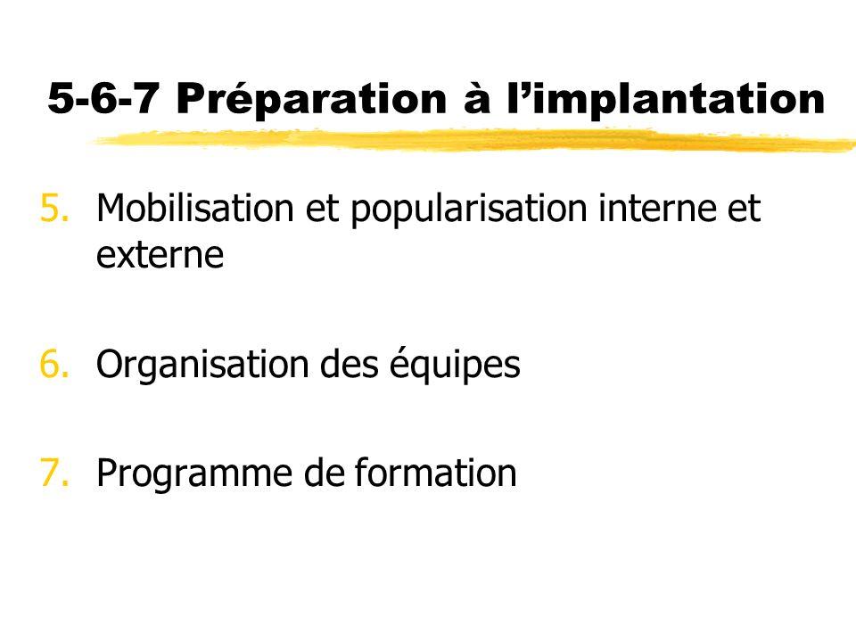 5-6-7 Préparation à l'implantation