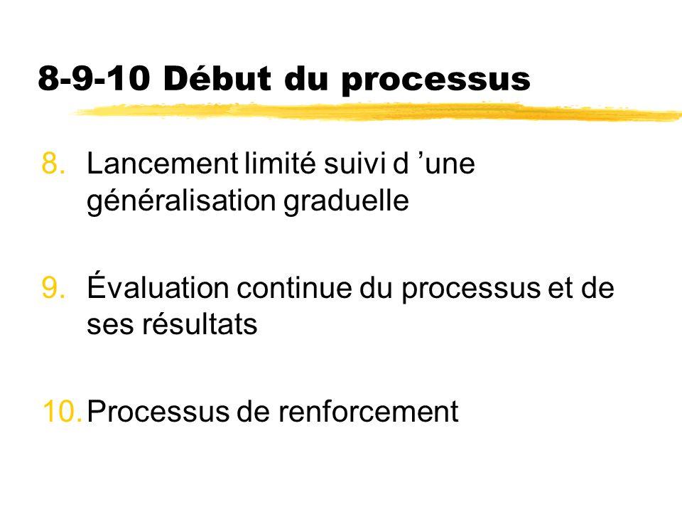 8-9-10 Début du processus Lancement limité suivi d 'une généralisation graduelle. Évaluation continue du processus et de ses résultats.