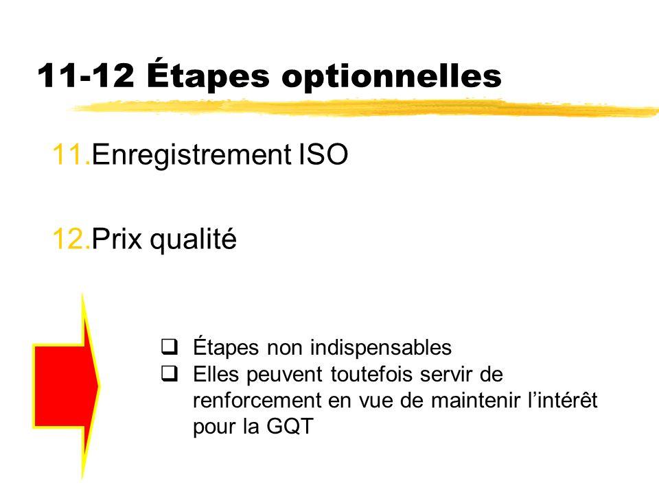 11-12 Étapes optionnelles Enregistrement ISO Prix qualité