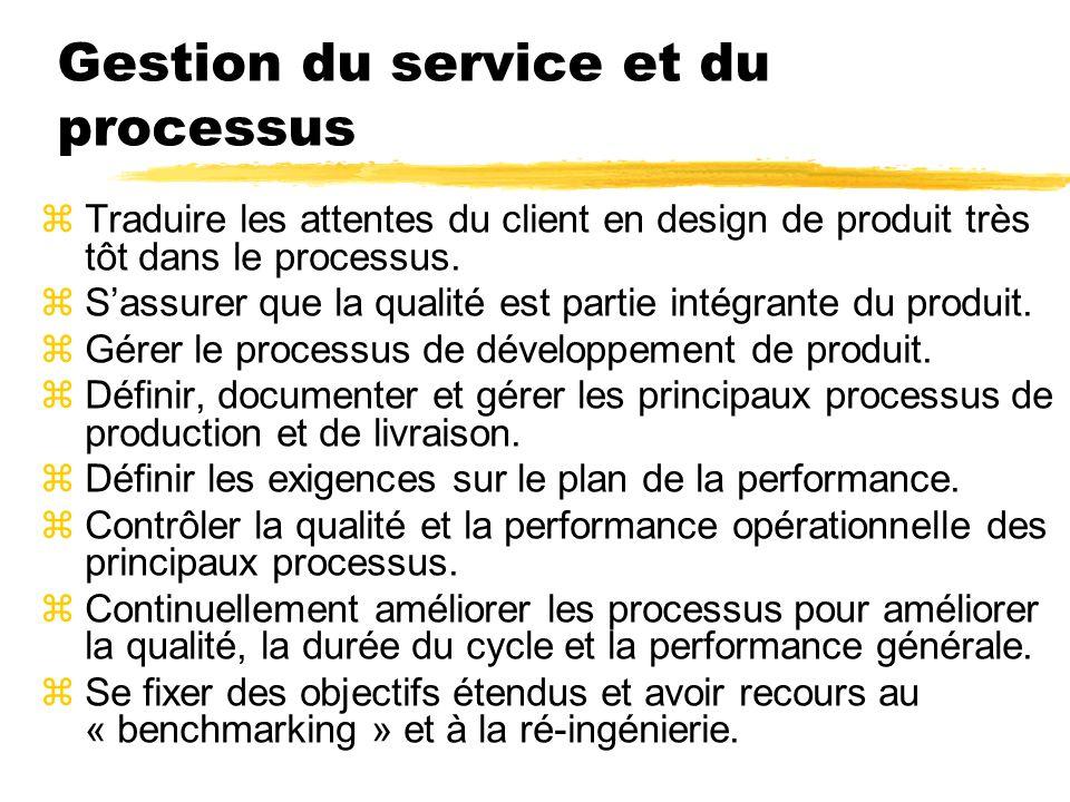 Gestion du service et du processus