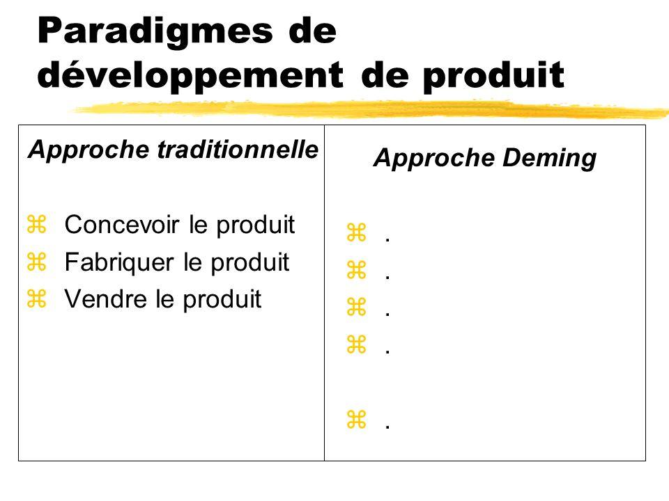 Paradigmes de développement de produit