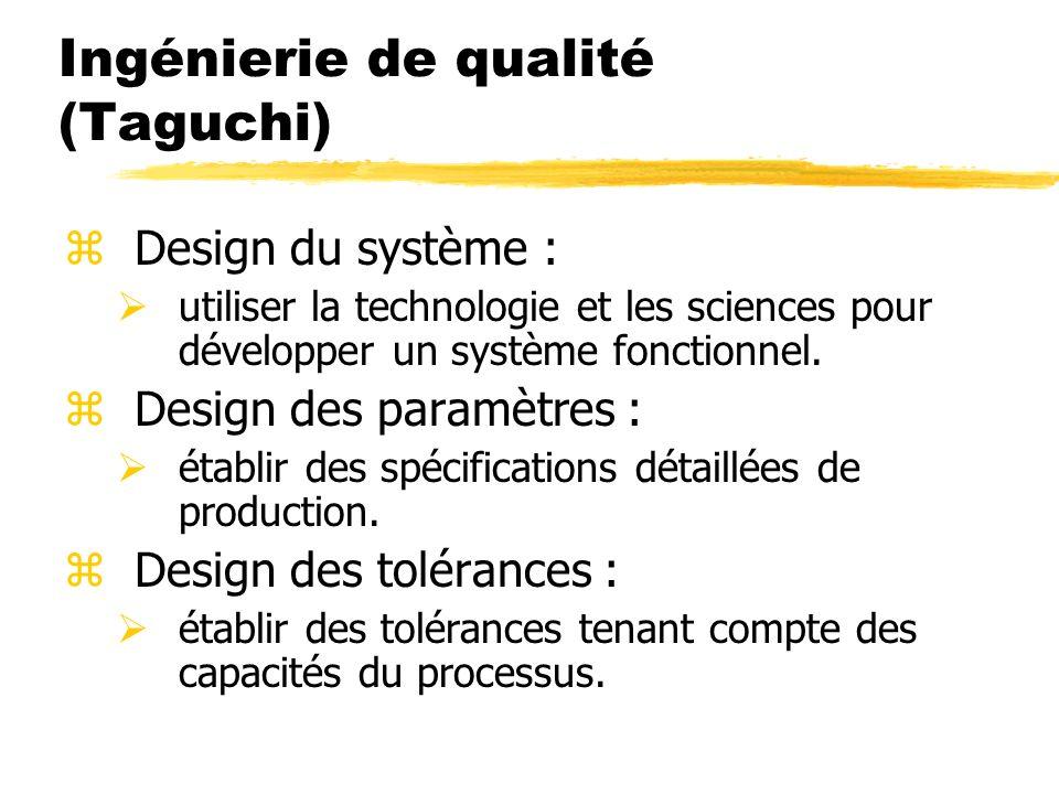 Ingénierie de qualité (Taguchi)