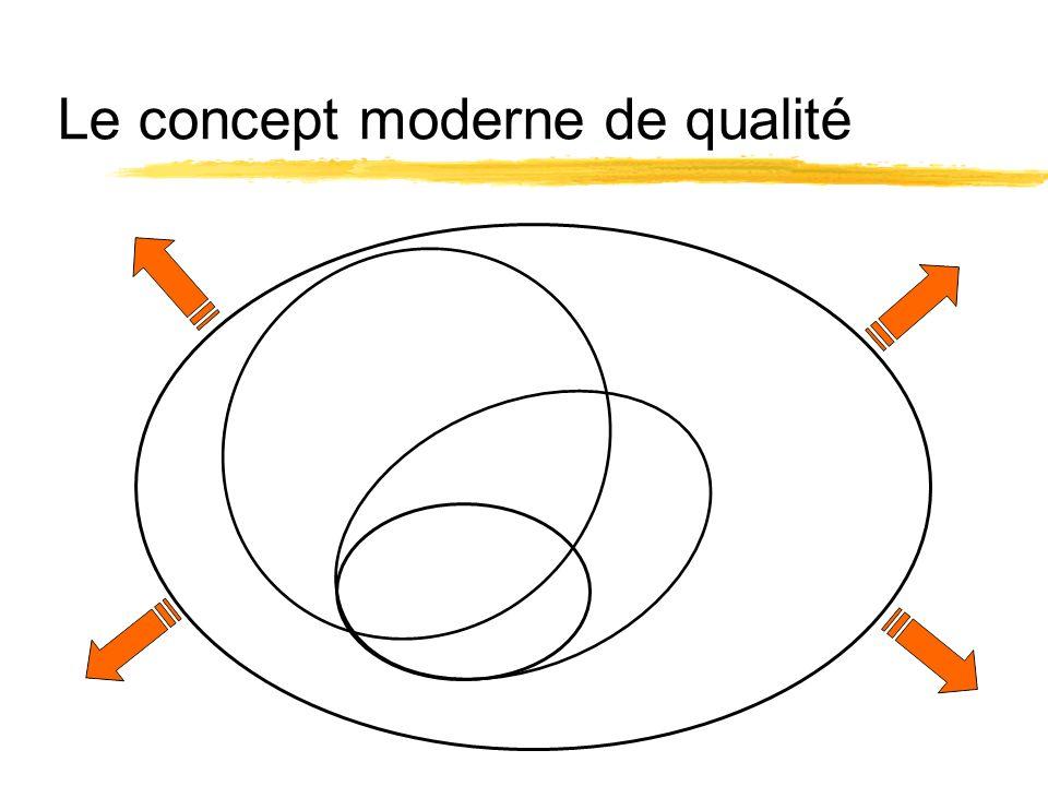 Le concept moderne de qualité