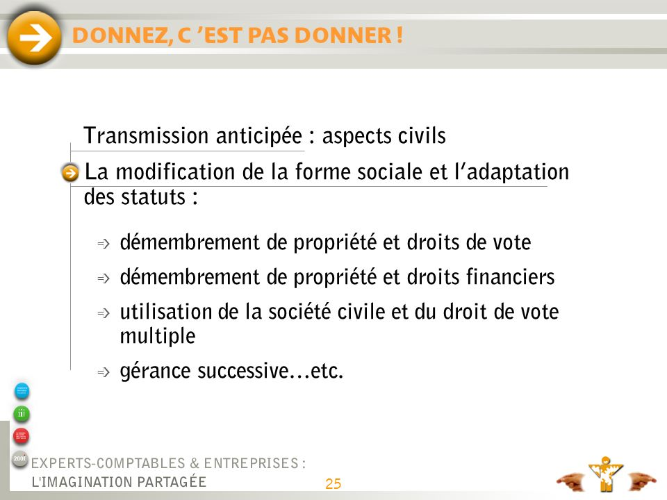 Transmission anticipée : aspects civils