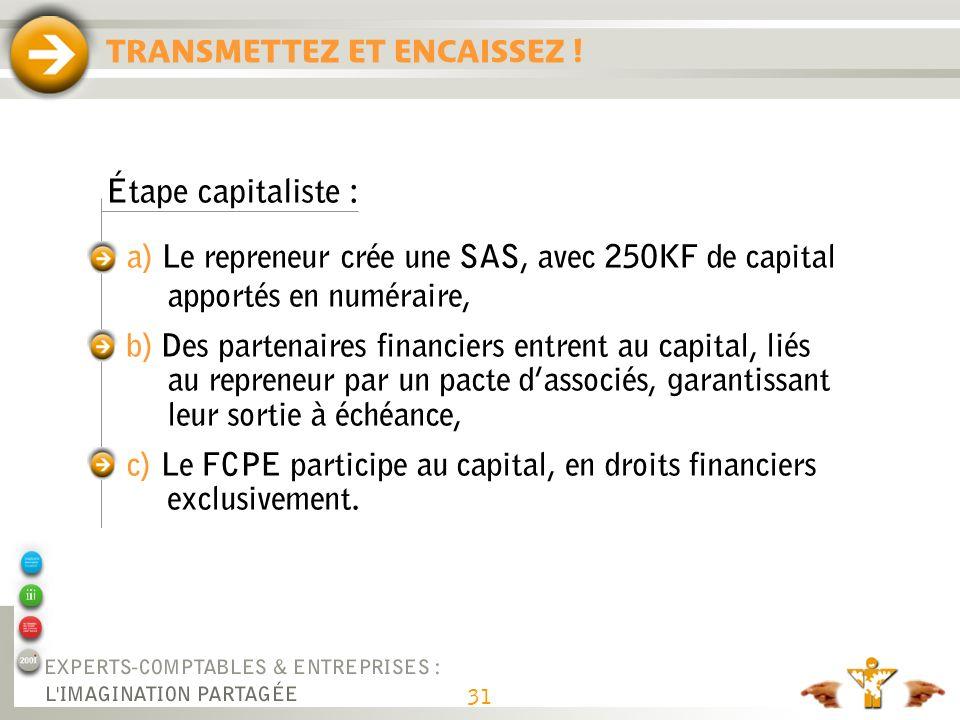 Étape Capitaliste (suite) : Le pacte d'actionnaires prévoit :