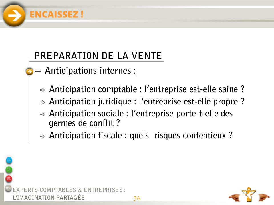 PREPARATION DE LA VENTE (suite) = Anticipations externes