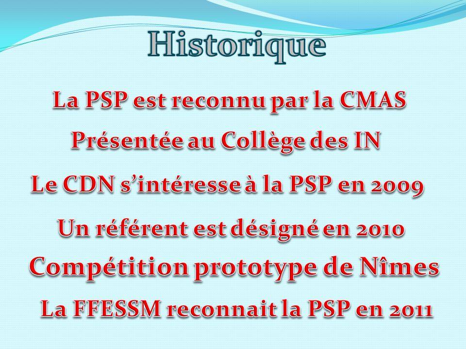 Historique Compétition prototype de Nîmes