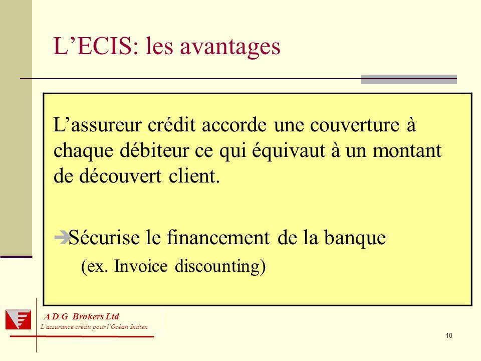 L'ECIS: les avantages L'assureur crédit accorde une couverture à chaque débiteur ce qui équivaut à un montant de découvert client.