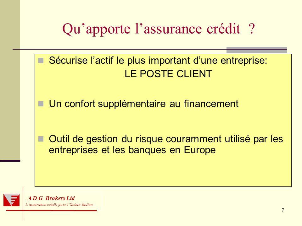 Qu'apporte l'assurance crédit