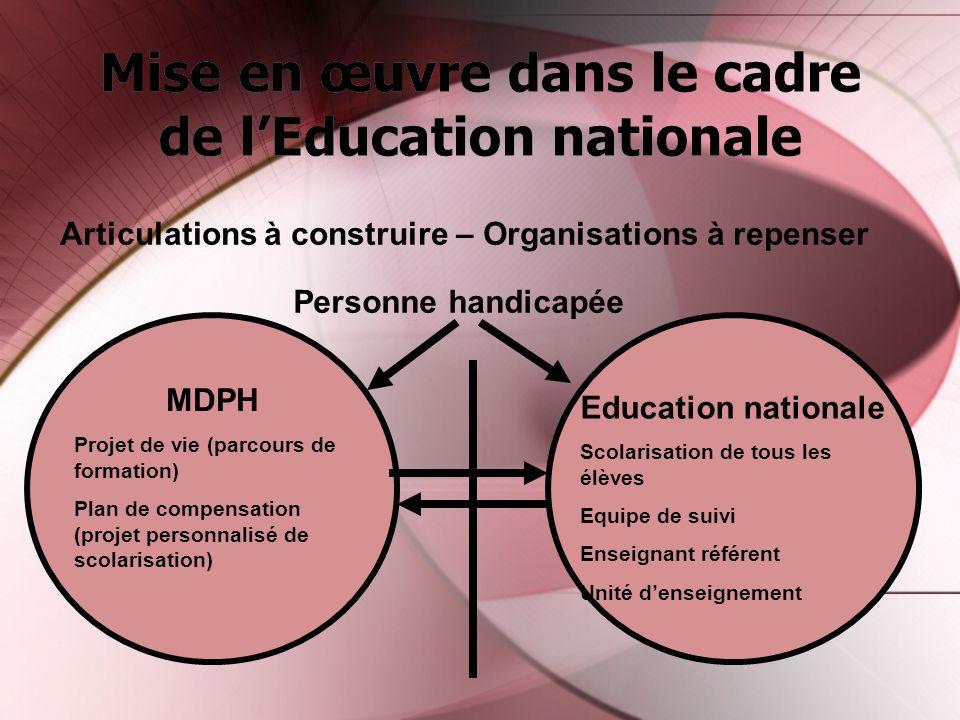 Mise en œuvre dans le cadre de l'Education nationale