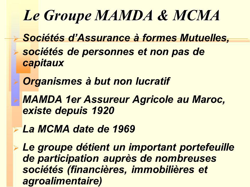 Le Groupe MAMDA & MCMA Sociétés d'Assurance à formes Mutuelles,