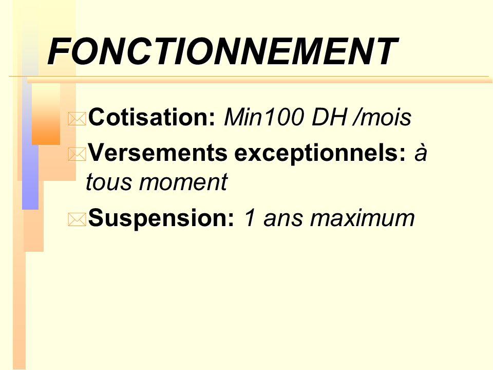 FONCTIONNEMENT Cotisation: Min100 DH /mois