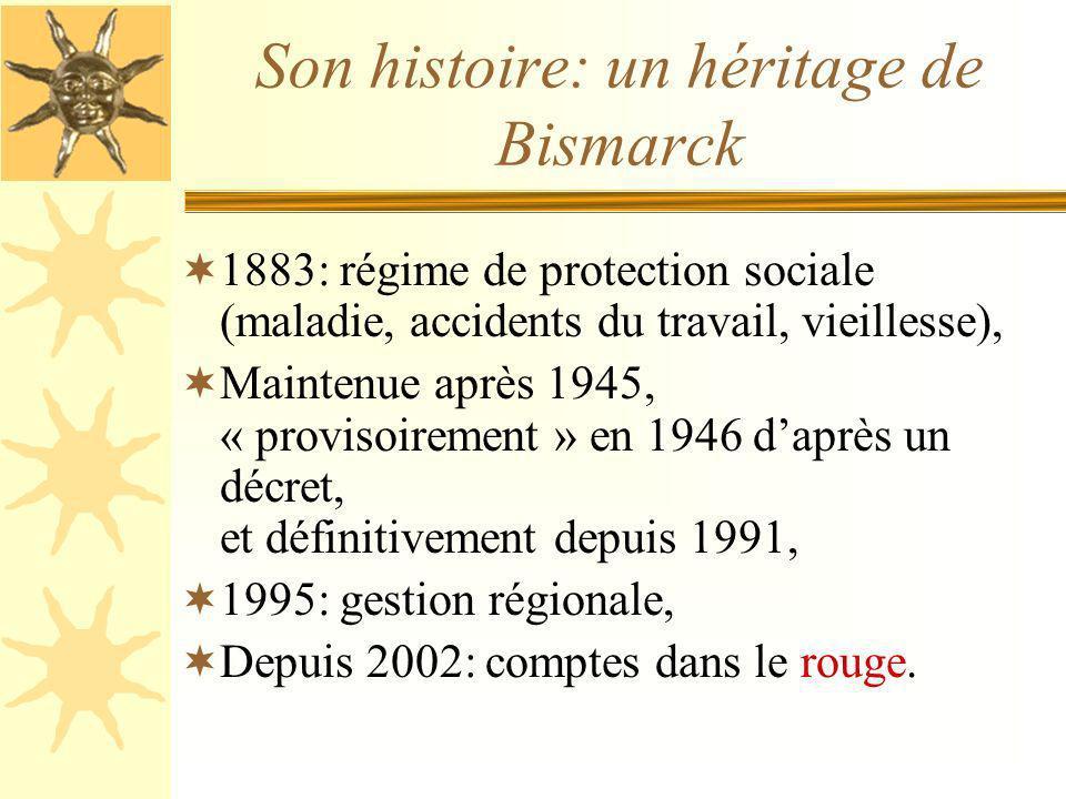 Son histoire: un héritage de Bismarck
