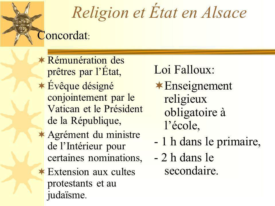 Religion et État en Alsace