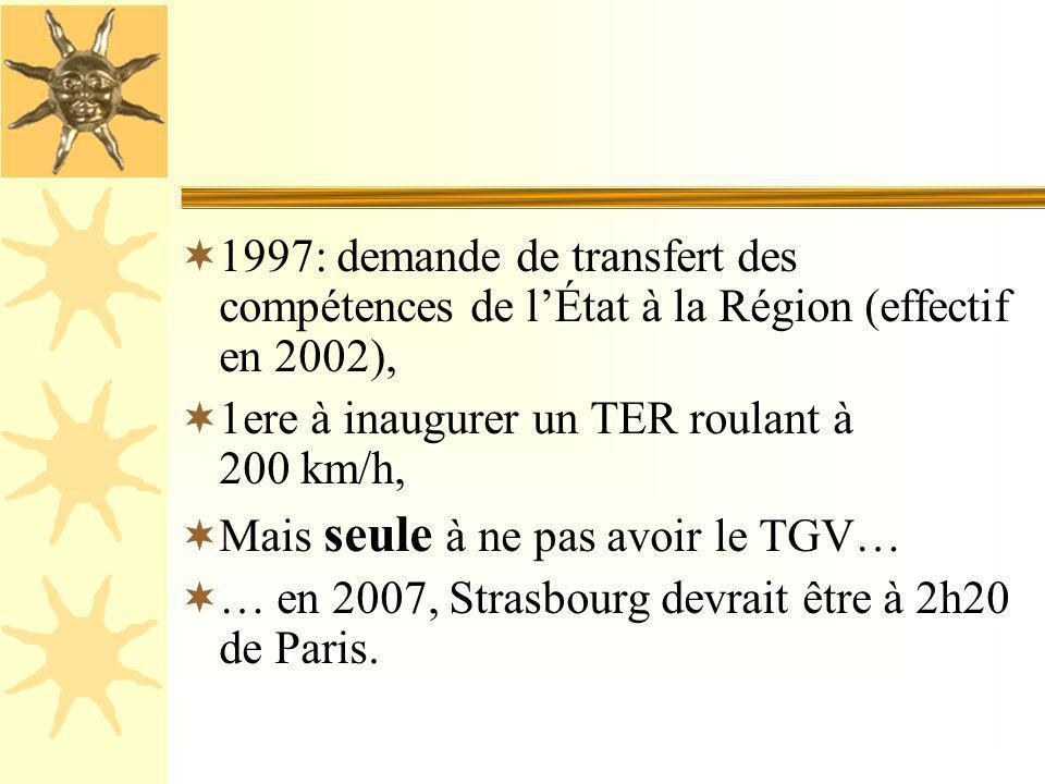 1997: demande de transfert des compétences de l'État à la Région (effectif en 2002),