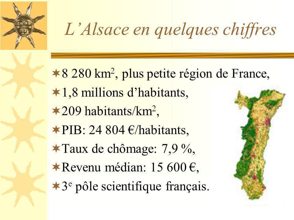 L'Alsace en quelques chiffres