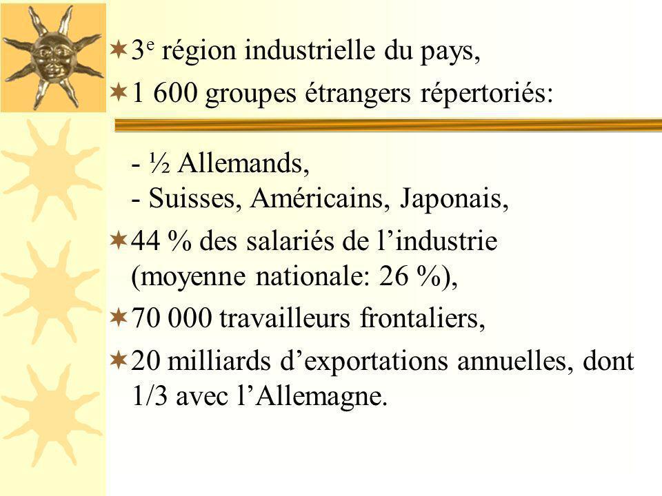 3e région industrielle du pays,