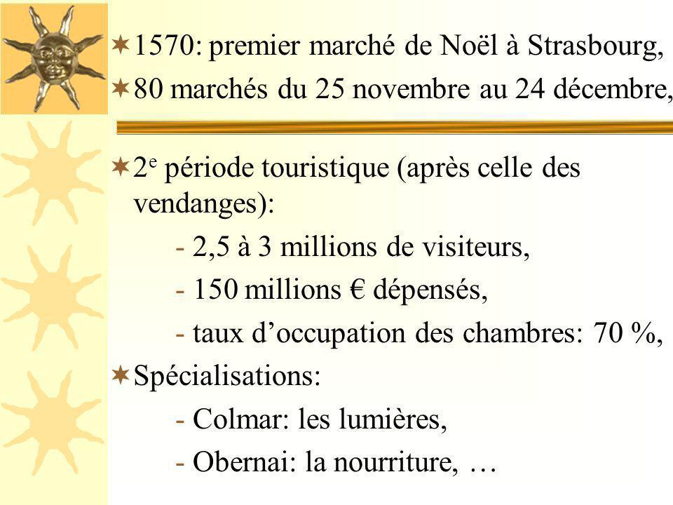 1570: premier marché de Noël à Strasbourg,