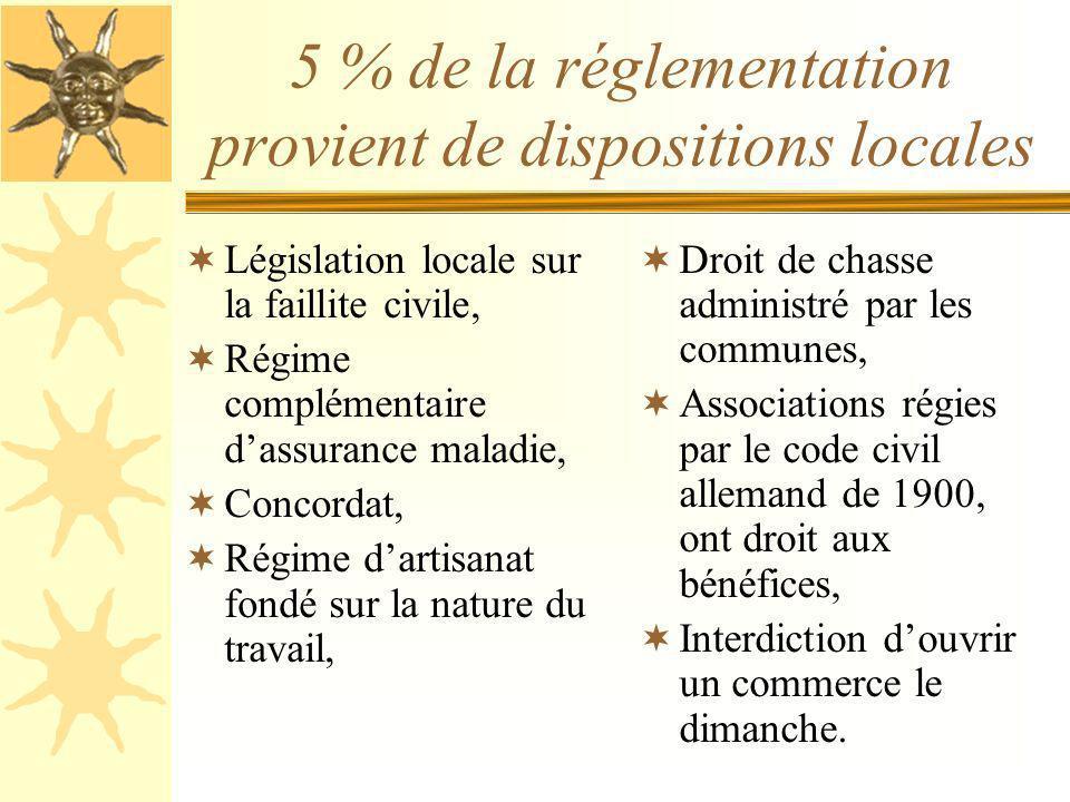 5 % de la réglementation provient de dispositions locales