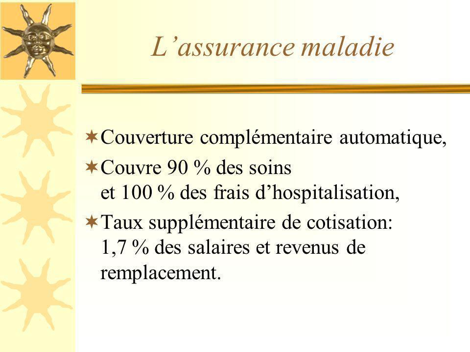 L'assurance maladie Couverture complémentaire automatique,